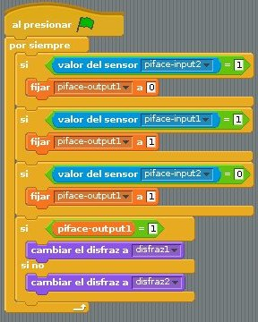 praktikum2014-alumnes1